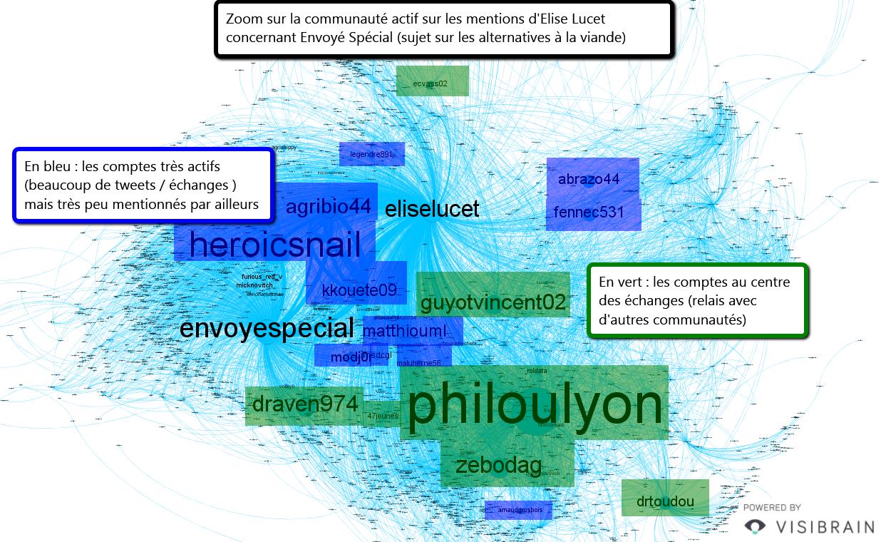 D'Envoyé Spécial à Cash Investigation, analyse des réactions Twitter autour d'Elise Lucet